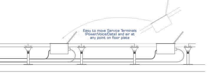 How Do I Maximise The Use Of A Raised Access Floor Diagram 2